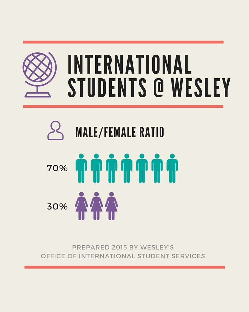 ISS_Inforgraphic4_Gender
