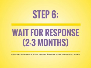 OPT Application Process, Step 6: Wait for Response (2-3 Months)